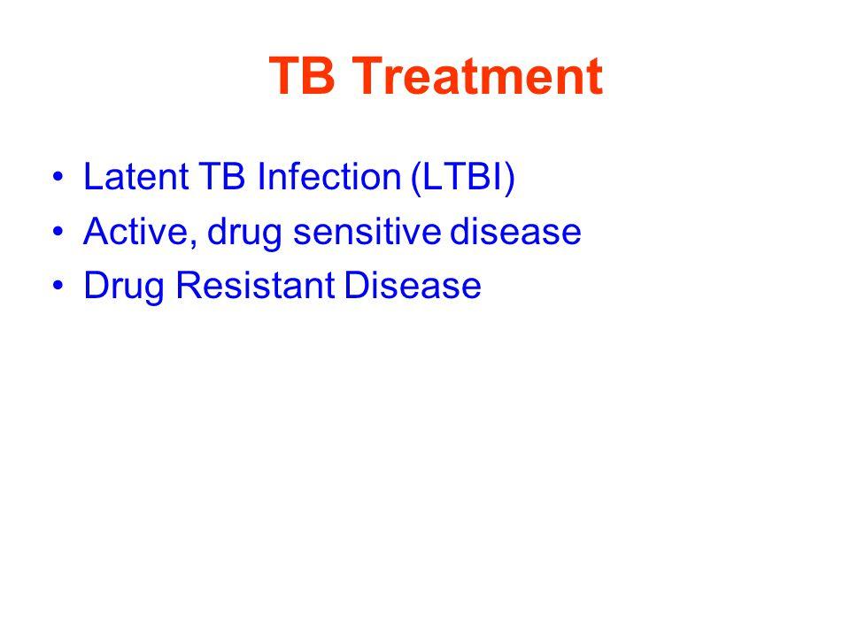 TB Treatment Latent TB Infection (LTBI) Active, drug sensitive disease Drug Resistant Disease