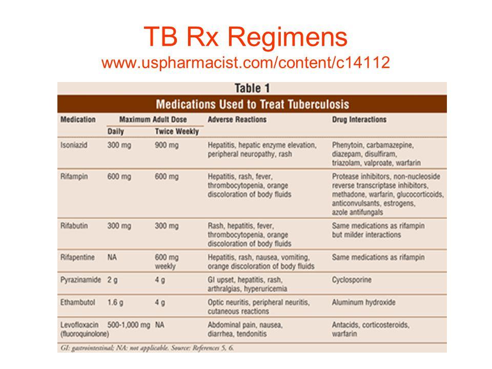 TB Rx Regimens www.uspharmacist.com/content/c14112