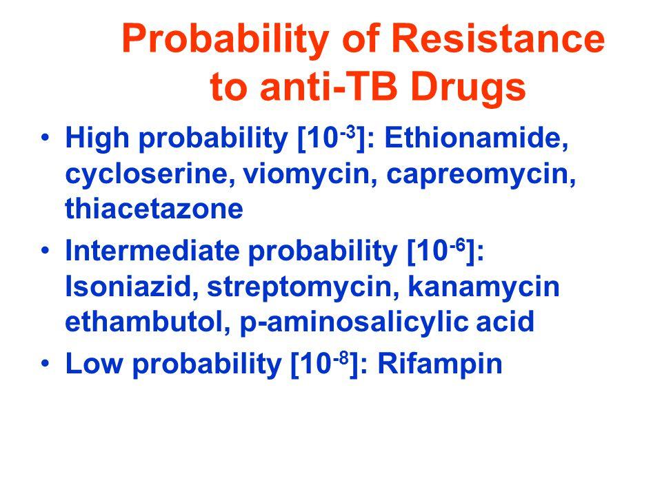 Probability of Resistance to anti-TB Drugs High probability [10 -3 ]: Ethionamide, cycloserine, viomycin, capreomycin, thiacetazone Intermediate probability [10 -6 ]: Isoniazid, streptomycin, kanamycin ethambutol, p-aminosalicylic acid Low probability [10 -8 ]: Rifampin