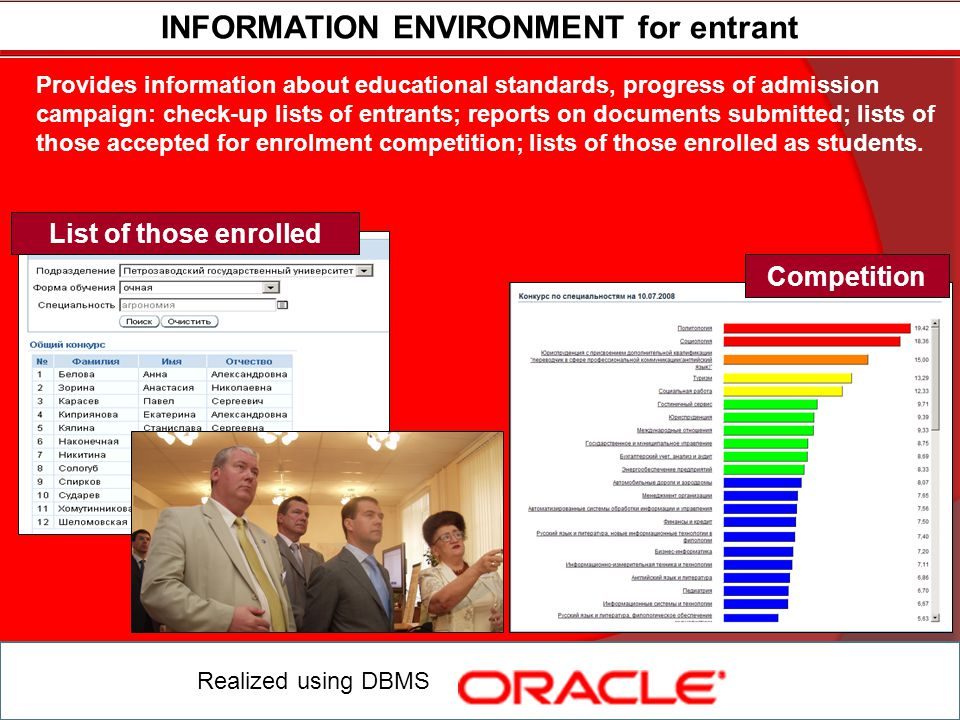 INFORMATION ENVIRONMENT for entrant Realized using DBMS Provides information about educational standards, progress of admission campaign: check-up lis