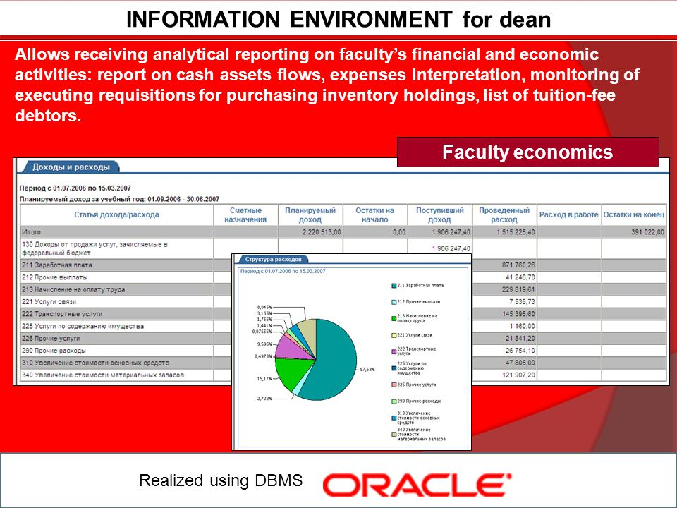 INFORMATION ENVIRONMENT for dean Realized using DBMS Allows receiving analytical reporting on facultys financial and economic activities: report on ca