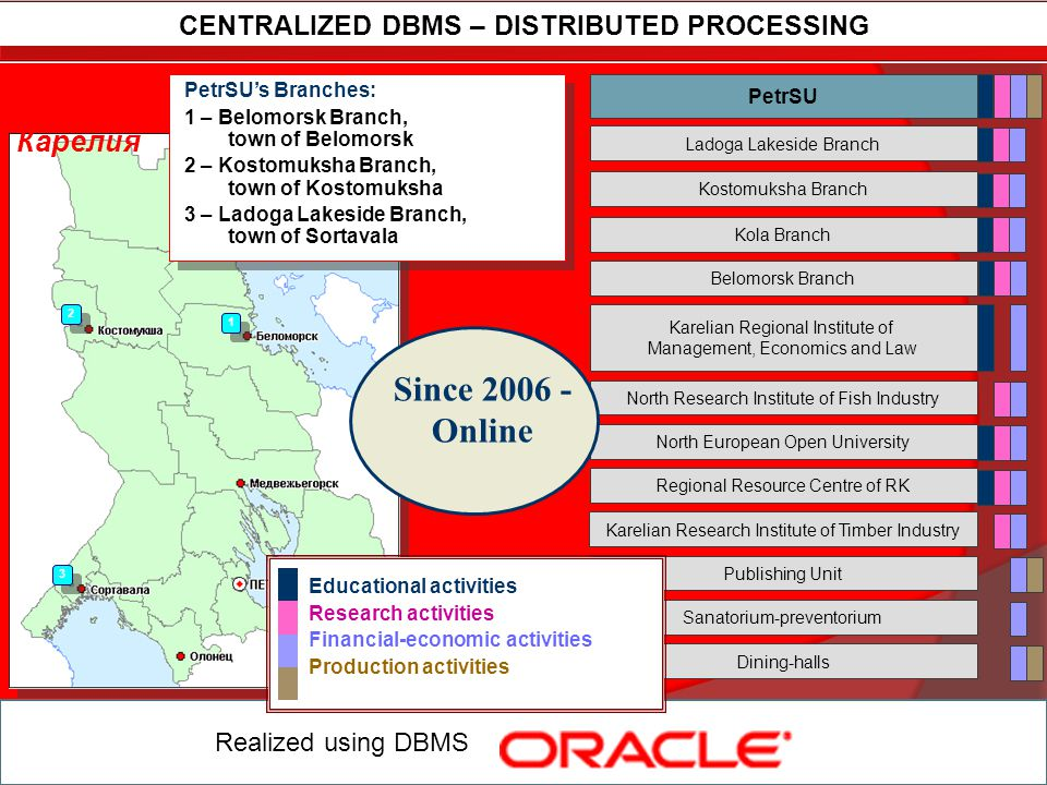University Information Environment Realized using DBMS