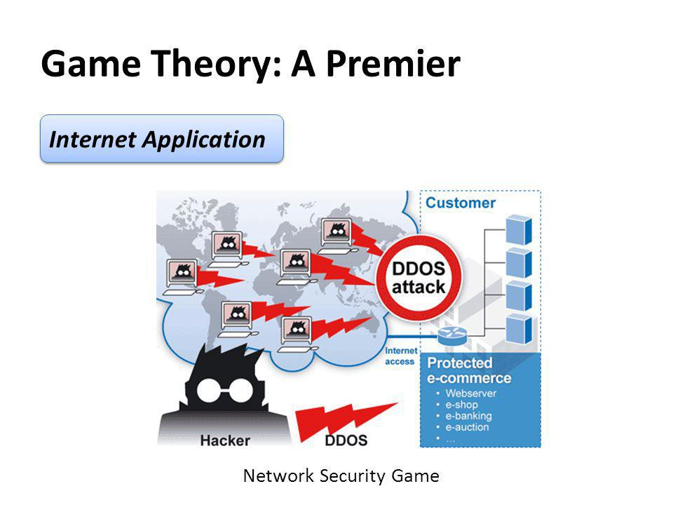 Game Theory: A Premier Internet Application Network Security Game