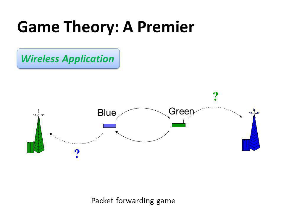 Game Theory: A Premier Wireless Application Packet forwarding game Blue Green