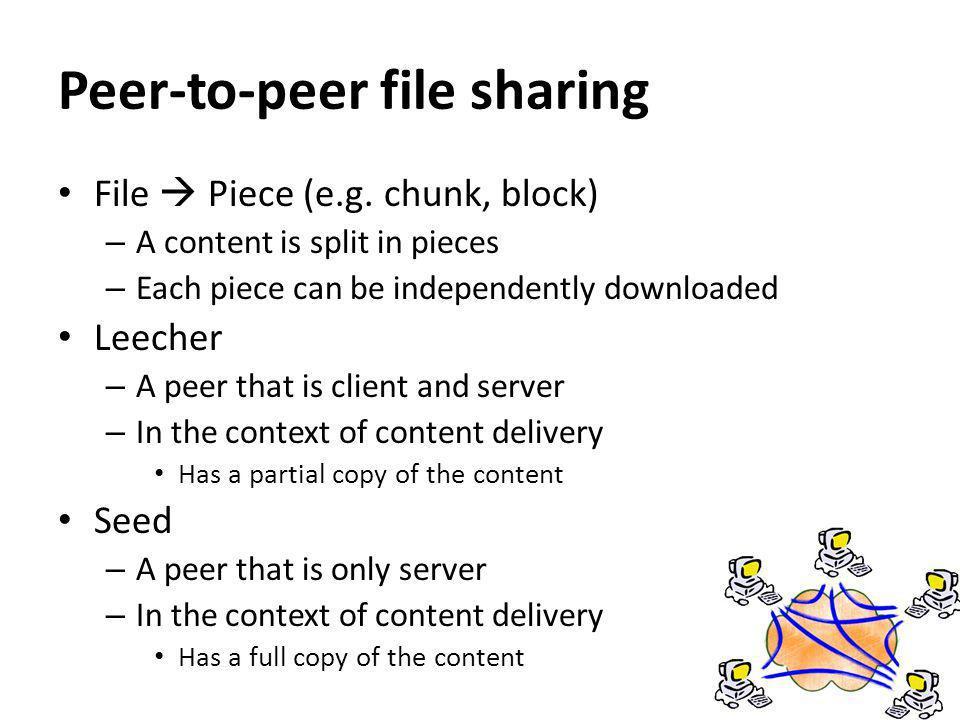 Peer-to-peer file sharing File Piece (e.g.