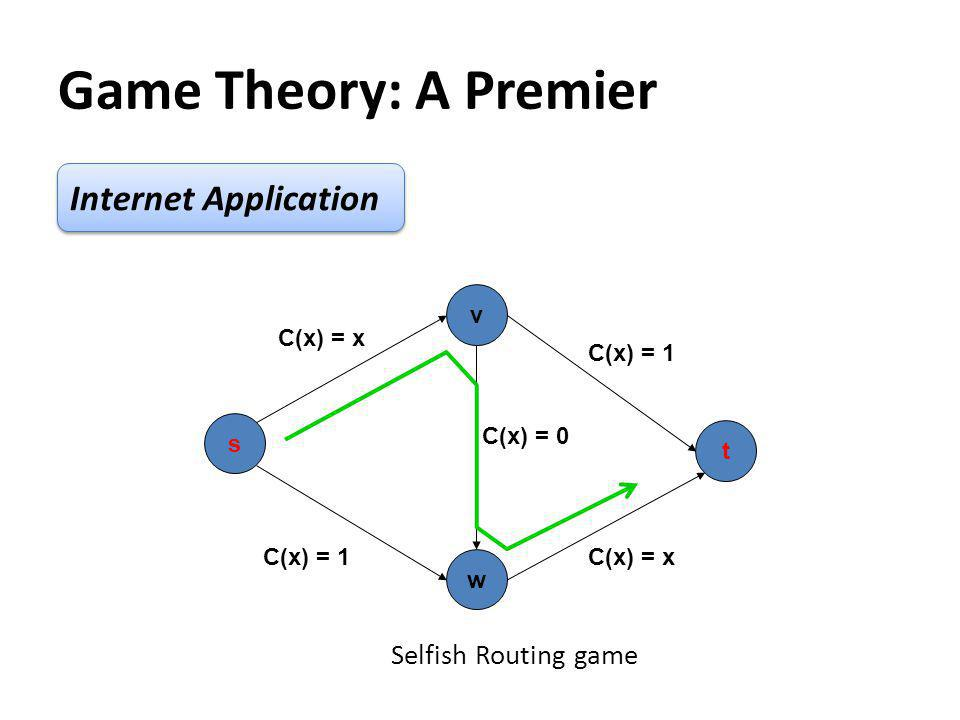 Game Theory: A Premier Internet Application Selfish Routing game s v w t C(x) = 1 C(x) = x C(x) = 1 C(x) = x C(x) = 0