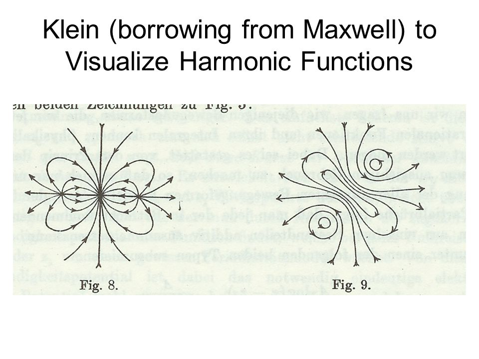Klein (borrowing from Maxwell) to Visualize Harmonic Functions
