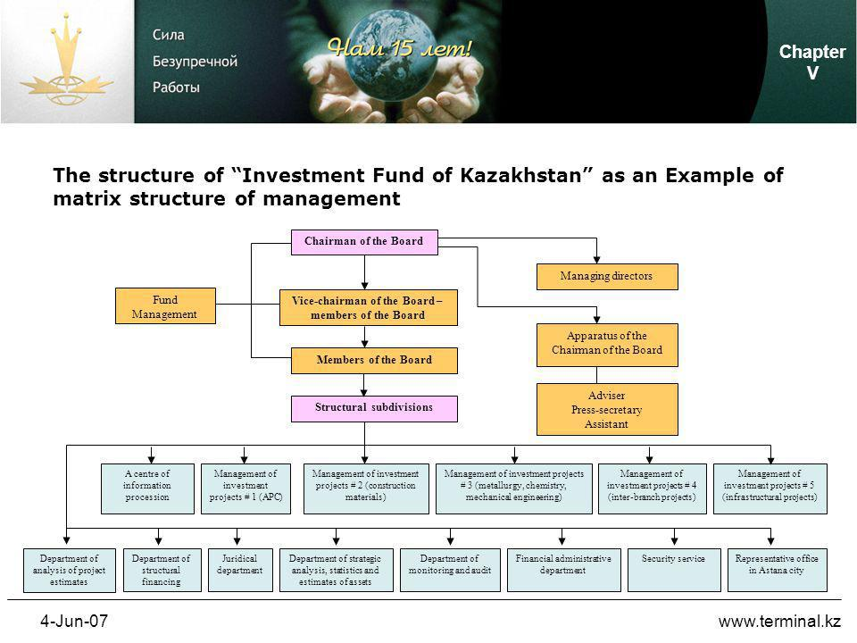 4-Jun-07www.terminal.kz The structure of Investment Fund of Kazakhstan as an Example of matrix structure of management Chapter V Chairman of the Board Vice-chairman of the Board – members of the Board Members of the Board Managing directors Apparatus of the Chairman of the Board Adviser Press-secretary Assistant Structural subdivisions Fund Management A centre of information procession Management of investment projects # 1 (APC) Management of investment projects # 2 (construction materials) Management of investment projects # 3 (metallurgy, chemistry, mechanical engineering) Management of investment projects # 4 (inter-branch projects) Management of investment projects # 5 (infrastructural projects) Department of analysis of project estimates Department of structural financing Juridical department Department of strategic analysis, statistics and estimates of assets Department of monitoring and audit Financial administrative department Security serviceRepresentative office in Astana city