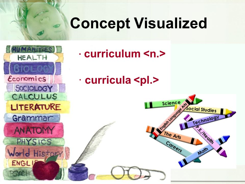 Concept Visualized · curriculum · curricula