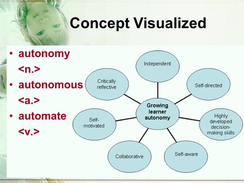 Concept Visualized autonomy autonomous automate