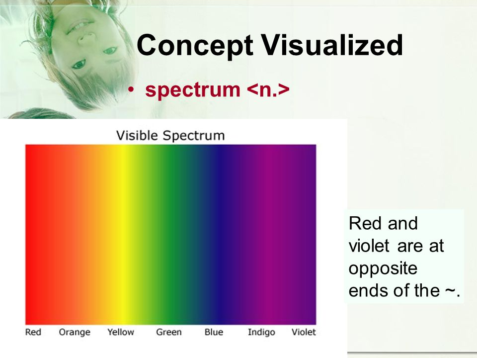 Concept Visualized spectrum Red and violet are at opposite ends of the ~.