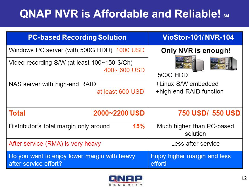 12 QNAP NVR is Affordable and Reliable! 3/4 PC-based Recording Solution VioStor-101/ NVR-104 Windows PC server (with 500G HDD) 1000 USD Only NVR is en