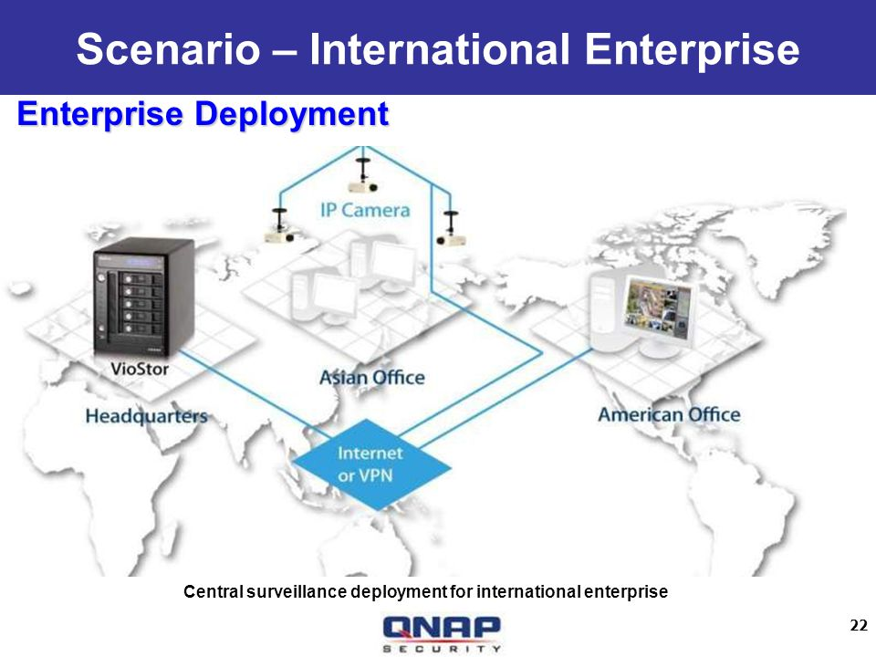 22 Enterprise Deployment Central surveillance deployment for international enterprise Scenario – International Enterprise