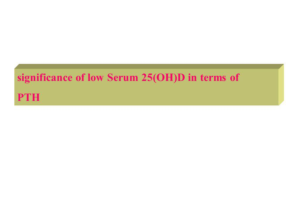 significance of low Serum 25(OH)D in terms of PTH
