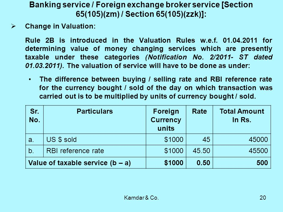 Kamdar & Co.20 Banking service / Foreign exchange broker service [Section 65(105)(zm) / Section 65(105)(zzk)]: Change in Valuation: Rule 2B is introduced in the Valuation Rules w.e.f.