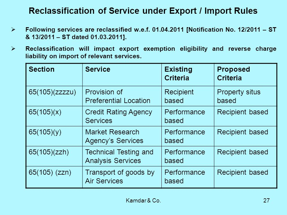 Kamdar & Co.27 Reclassification of Service under Export / Import Rules Following services are reclassified w.e.f.