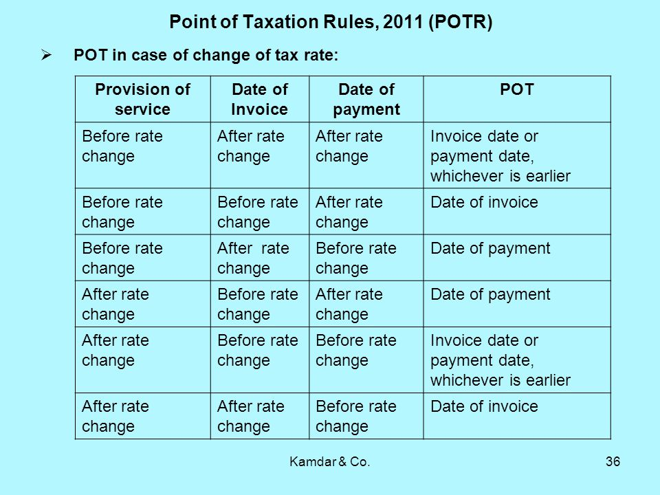 Kamdar & Co.36 Point of Taxation Rules, 2011 (POTR) POT in case of change of tax rate: Provision of service Date of Invoice Date of payment POT Before rate change After rate change Invoice date or payment date, whichever is earlier Before rate change After rate change Date of invoice Before rate change After rate change Before rate change Date of payment After rate change Before rate change After rate change Date of payment After rate change Before rate change Invoice date or payment date, whichever is earlier After rate change Before rate change Date of invoice