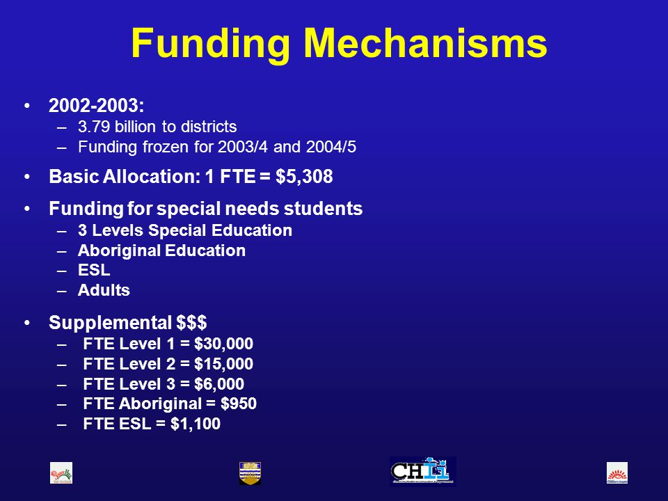 Funding Mechanisms 2002-2003: –3.79 billion to districts –Funding frozen for 2003/4 and 2004/5 Basic Allocation: 1 FTE = $5,308 Funding for special ne