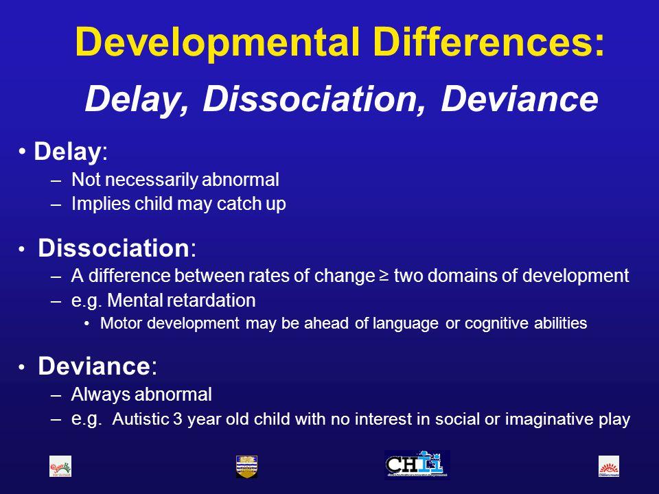 Developmental Trajectories HIV Normal Illness Delay TIME MILESTONESMILESTONES