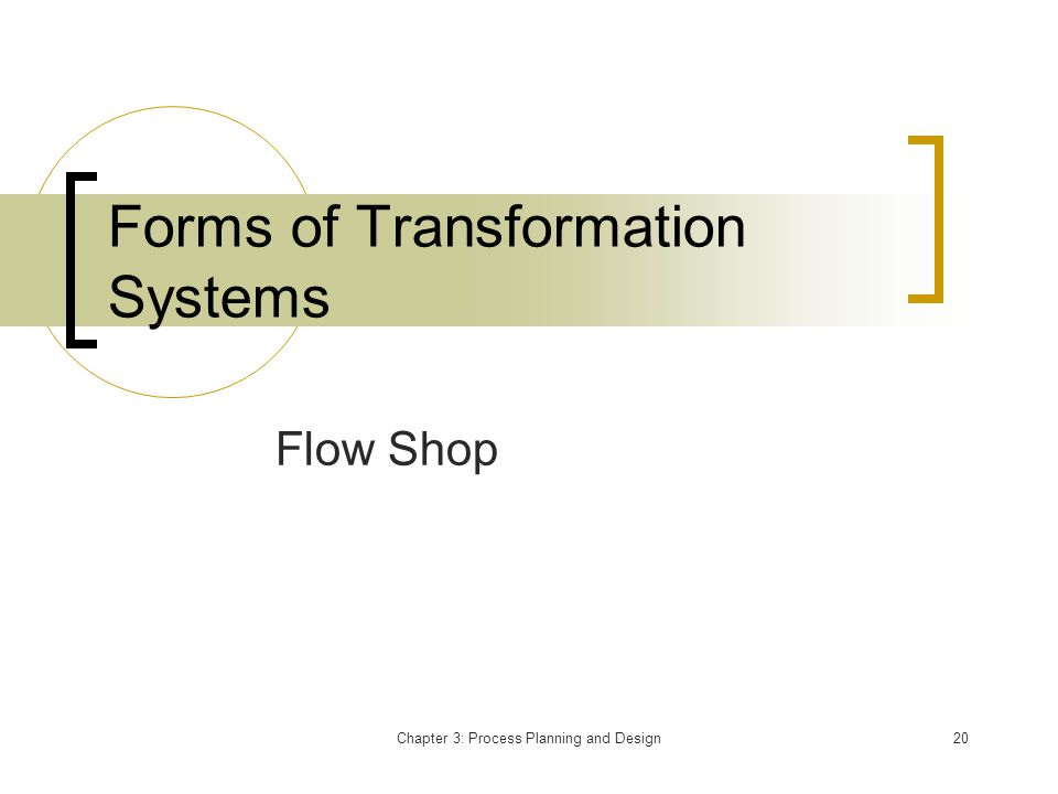 Chapter 3: Process Planning and Design20 Forms of Transformation Systems Flow Shop