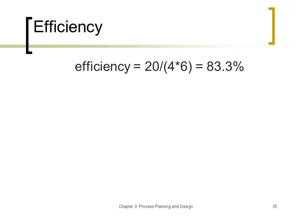 Chapter 3: Process Planning and Design35 Efficiency efficiency = 20/(4*6) = 83.3%
