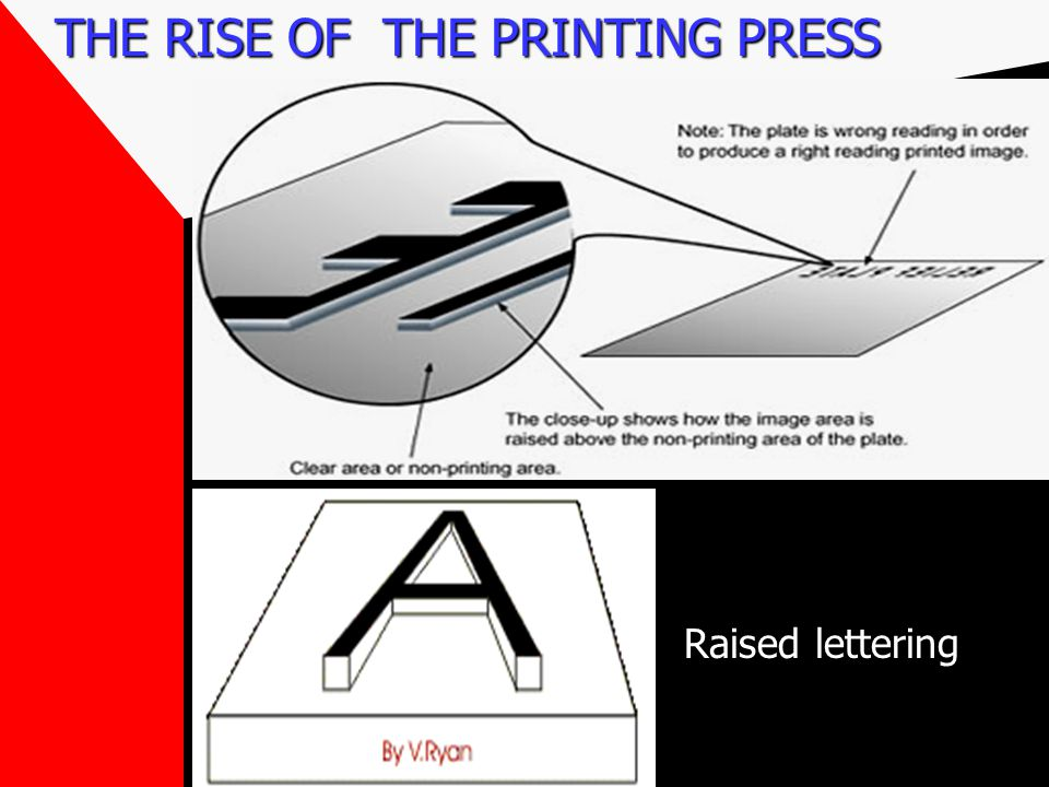 THE RISE OF THE PRINTING PRESS Like most print media, graphic arts were dependent on the invention of the printing press.
