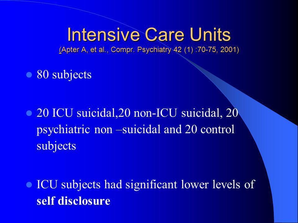 Intensive Care Units (Apter A, et al., Compr. Psychiatry 42 (1) :70-75, 2001) 80 subjects 20 ICU suicidal,20 non-ICU suicidal, 20 psychiatric non –sui