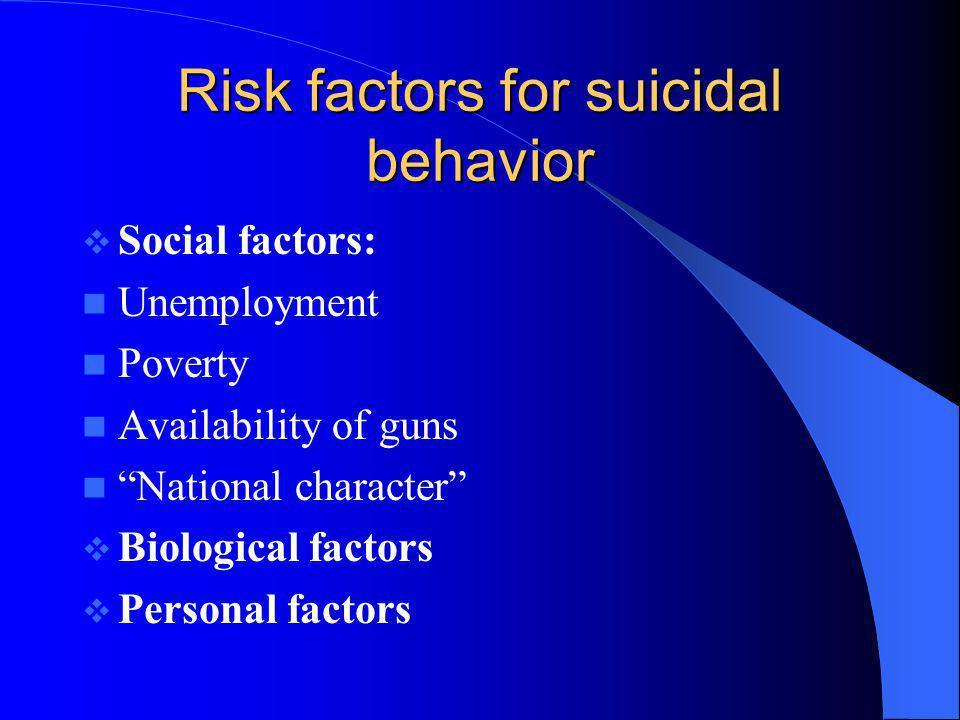 Risk factors for suicidal behavior Social factors: Unemployment Poverty Availability of guns National character Biological factors Personal factors