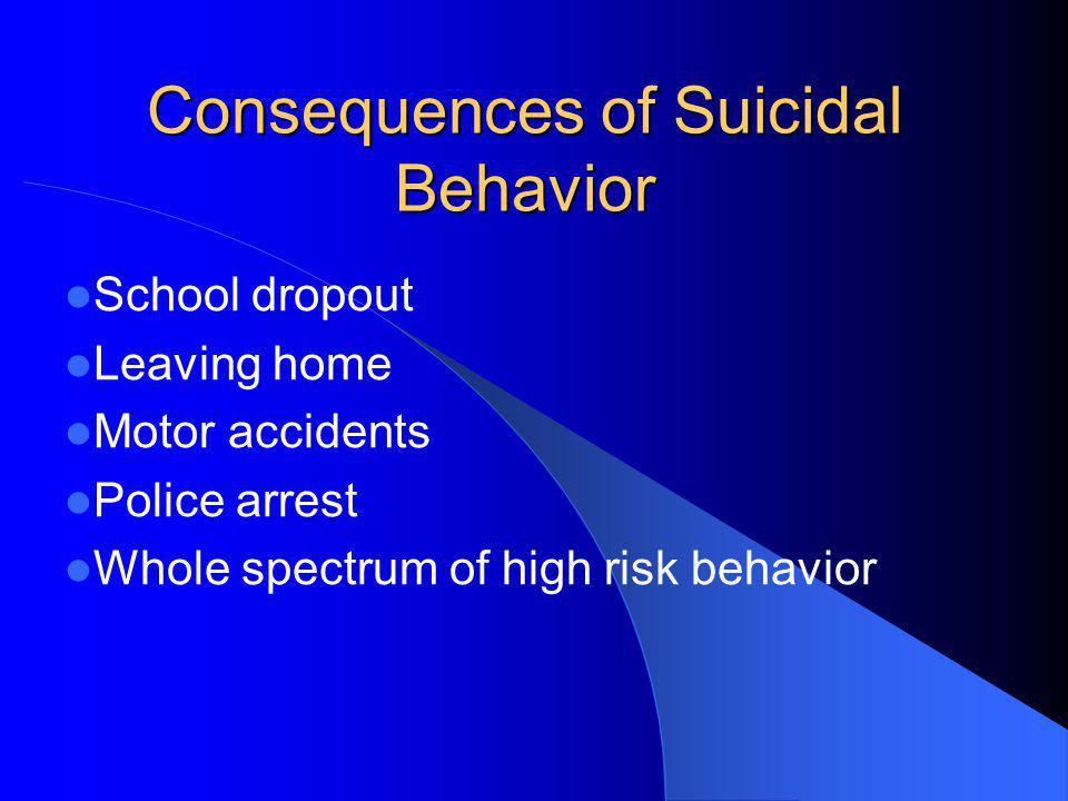 Consequences of Suicidal Behavior School dropout Leaving home Motor accidents Police arrest Whole spectrum of high risk behavior
