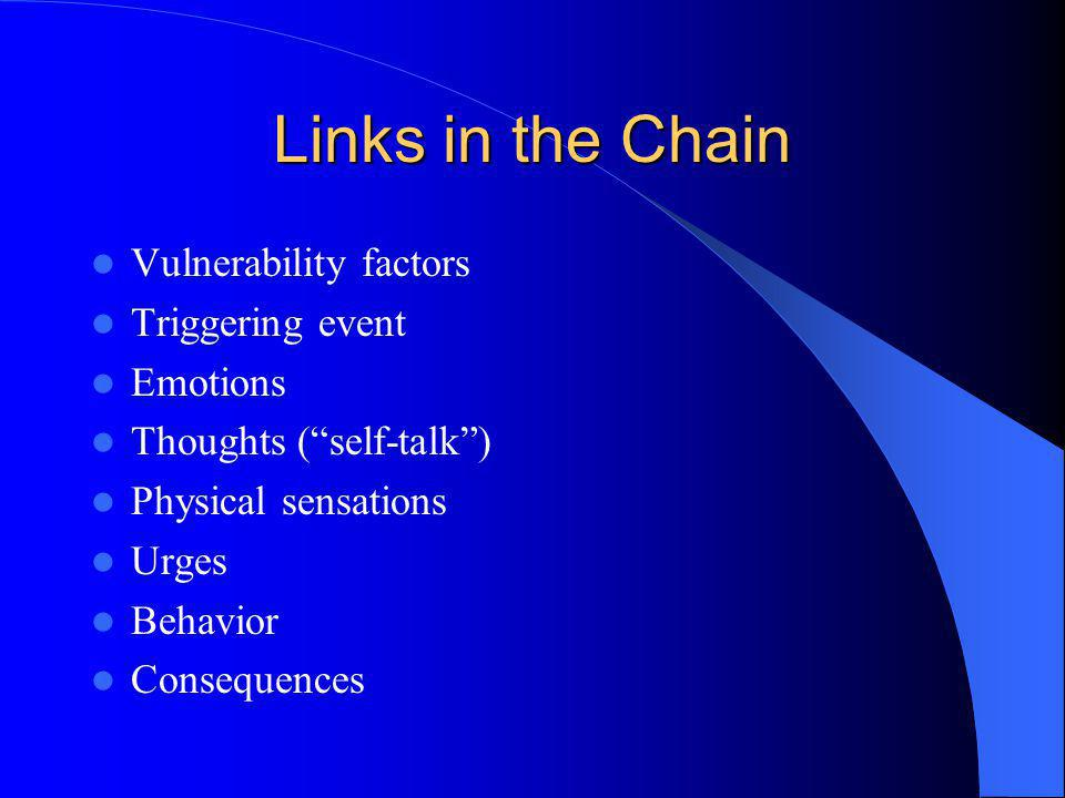 Links in the Chain Vulnerability factors Triggering event Emotions Thoughts (self-talk) Physical sensations Urges Behavior Consequences