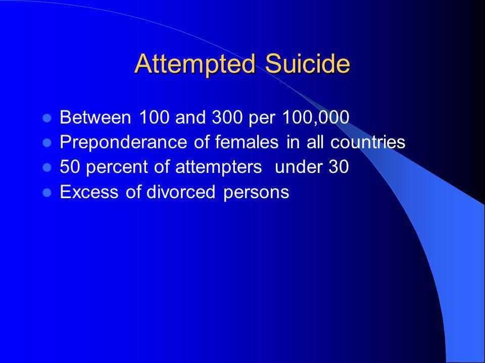 Attempted Suicide Between 100 and 300 per 100,000 Preponderance of females in all countries 50 percent of attempters under 30 Excess of divorced perso