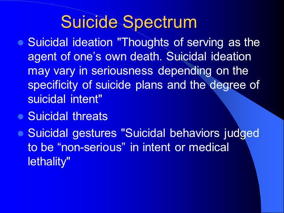 Suicide Spectrum Suicidal ideation