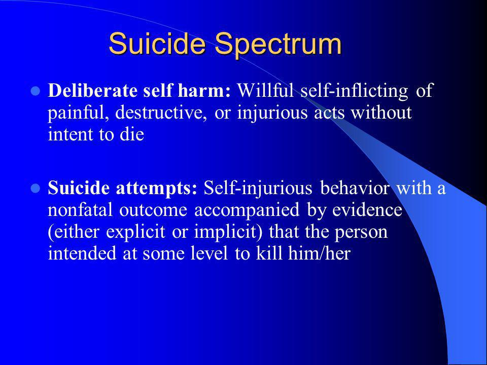 Suicide Spectrum Deliberate self harm: Willful self-inflicting of painful, destructive, or injurious acts without intent to die Suicide attempts: Self