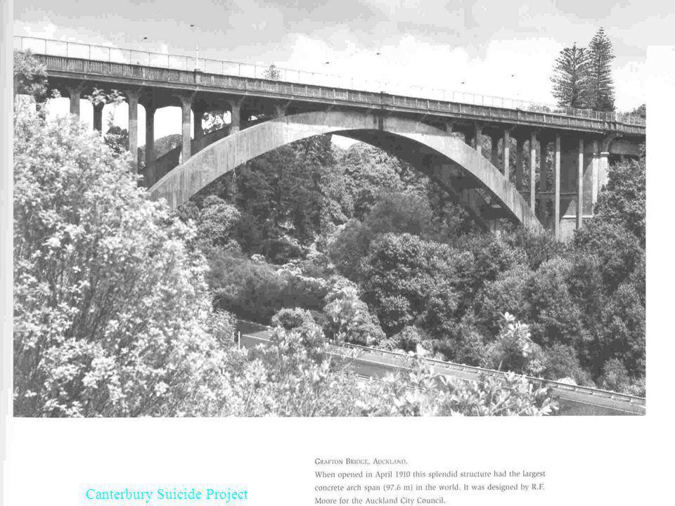 Canterbury Suicide Project