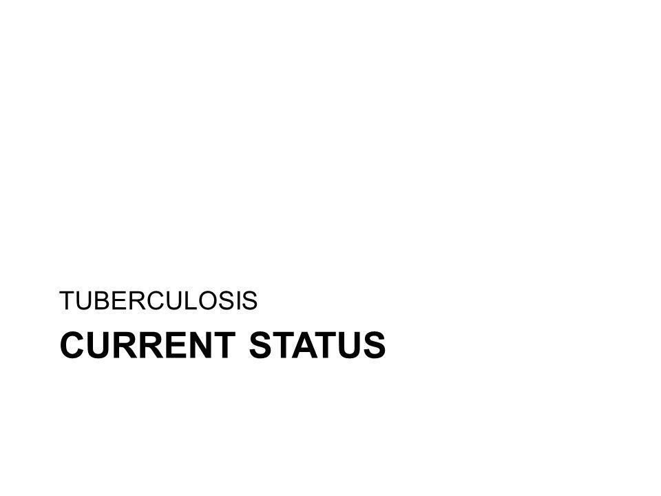 CURRENT STATUS TUBERCULOSIS