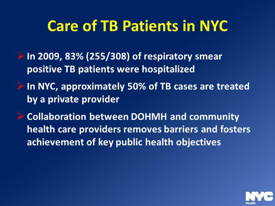 Care of TB Patients in NYC In 2009, 83% (255/308) of respiratory smear positive TB patients were hospitalized In NYC, approximately 50% of TB cases ar