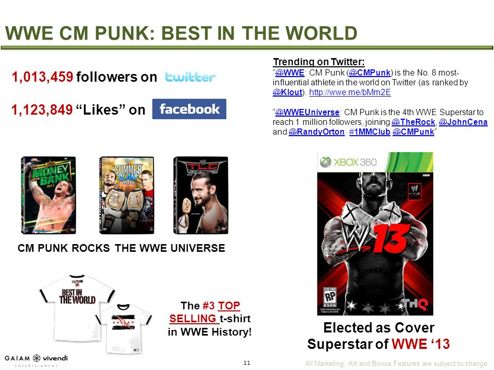 All Marketing, Art and Bonus Features are subject to change 11 WWE CM PUNK: BEST IN THE WORLD CM PUNK ROCKS THE WWE UNIVERSE 1,123,849 Likes on 1,013,