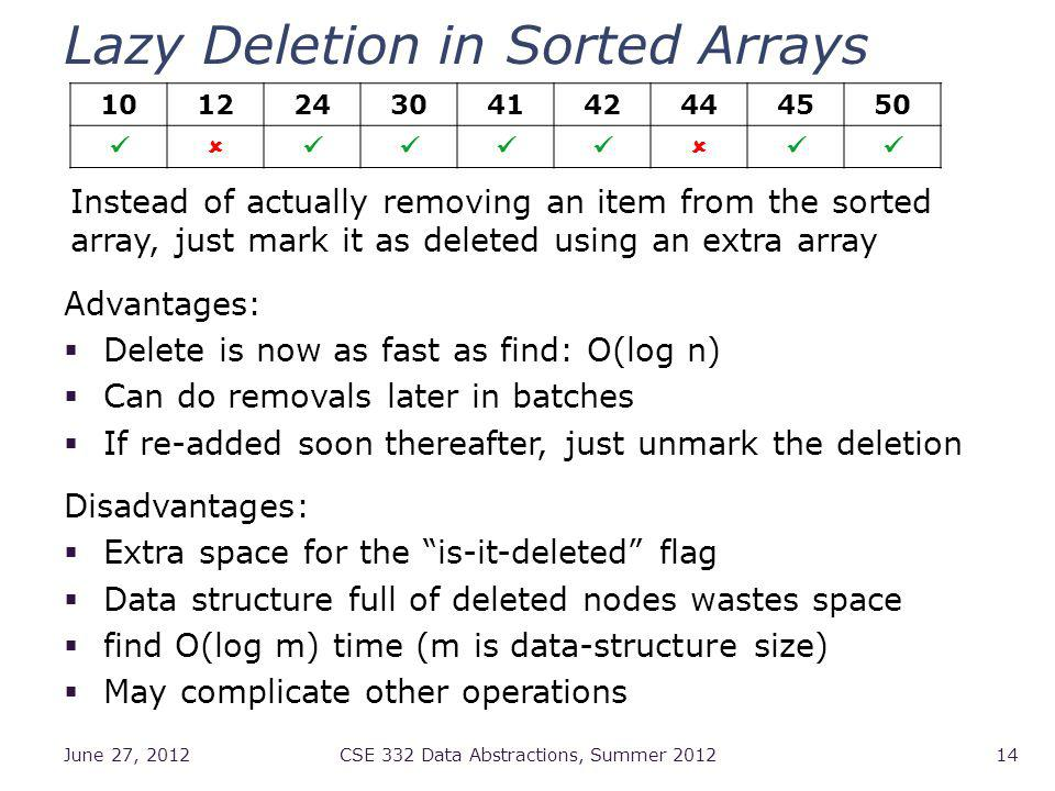 Lazy Deletion in Sorted Arrays Instead of actually removing an item from the sorted array, just mark it as deleted using an extra array Advantages: Delete is now as fast as find: O(log n) Can do removals later in batches If re-added soon thereafter, just unmark the deletion Disadvantages: Extra space for the is-it-deleted flag Data structure full of deleted nodes wastes space find O(log m) time (m is data-structure size) May complicate other operations June 27, 2012CSE 332 Data Abstractions, Summer 201214 101224304142444550