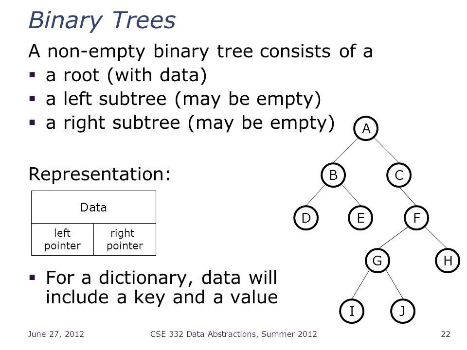 Binary Trees A non-empty binary tree consists of a a root (with data) a left subtree (may be empty) a right subtree (may be empty) Representation: For a dictionary, data will include a key and a value June 27, 2012CSE 332 Data Abstractions, Summer 201222 Data right pointer left pointer A B DE C F HG JI
