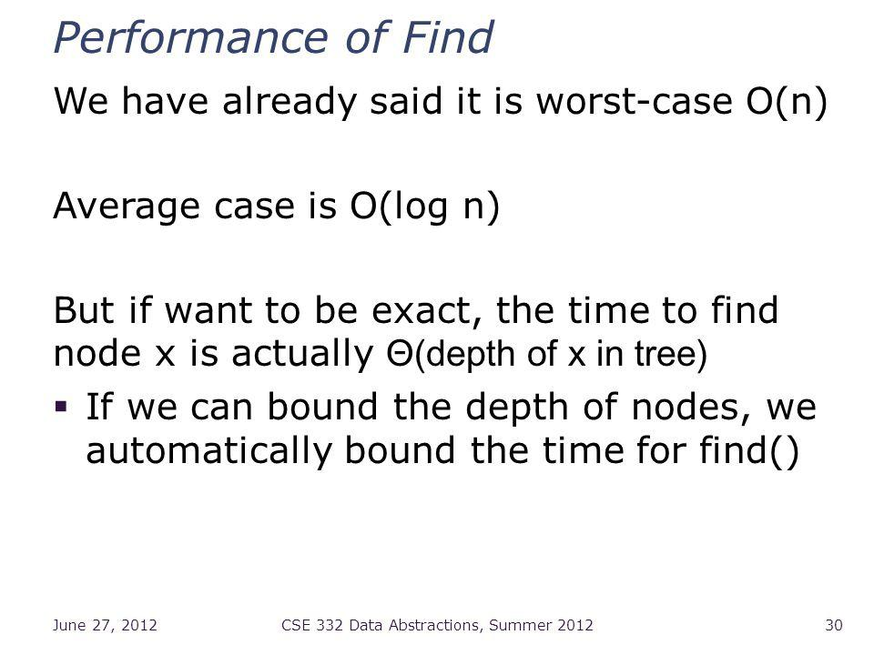 Performance of Find We have already said it is worst-case O(n) Average case is O(log n) But if want to be exact, the time to find node x is actually Θ(depth of x in tree) If we can bound the depth of nodes, we automatically bound the time for find() June 27, 2012CSE 332 Data Abstractions, Summer 201230
