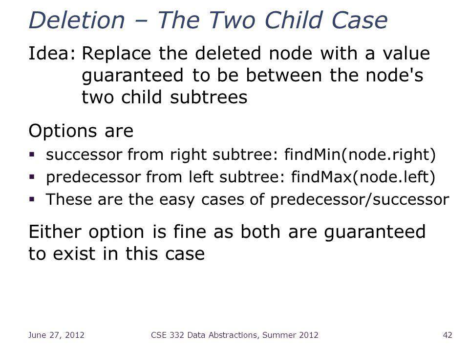 Deletion – The Two Child Case Idea:Replace the deleted node with a value guaranteed to be between the node s two child subtrees Options are successor from right subtree: findMin(node.right) predecessor from left subtree: findMax(node.left) These are the easy cases of predecessor/successor Either option is fine as both are guaranteed to exist in this case June 27, 2012CSE 332 Data Abstractions, Summer 201242