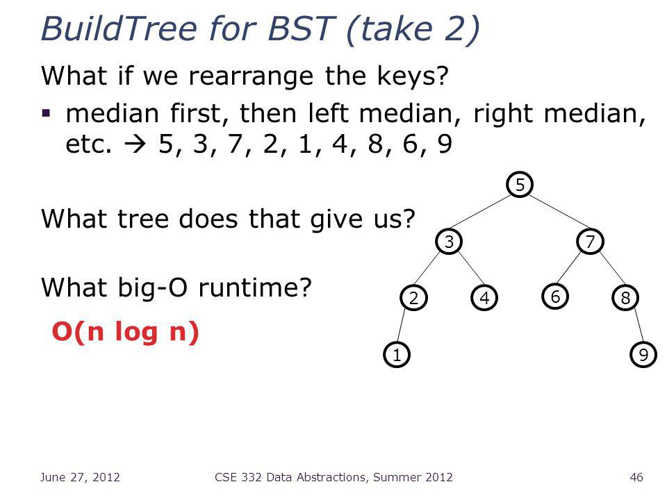 BuildTree for BST (take 2) What if we rearrange the keys.