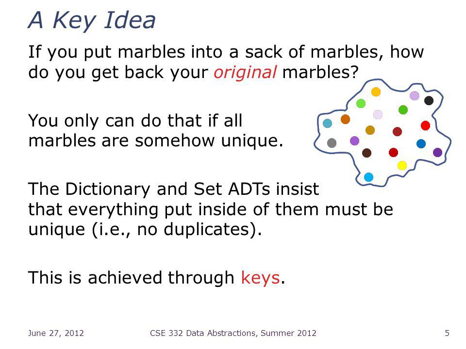 A Key Idea If you put marbles into a sack of marbles, how do you get back your original marbles.