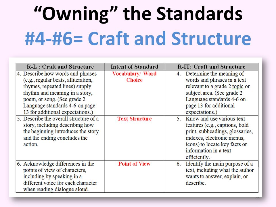 Owning the Standards #4-#6= Craft and Structure 76