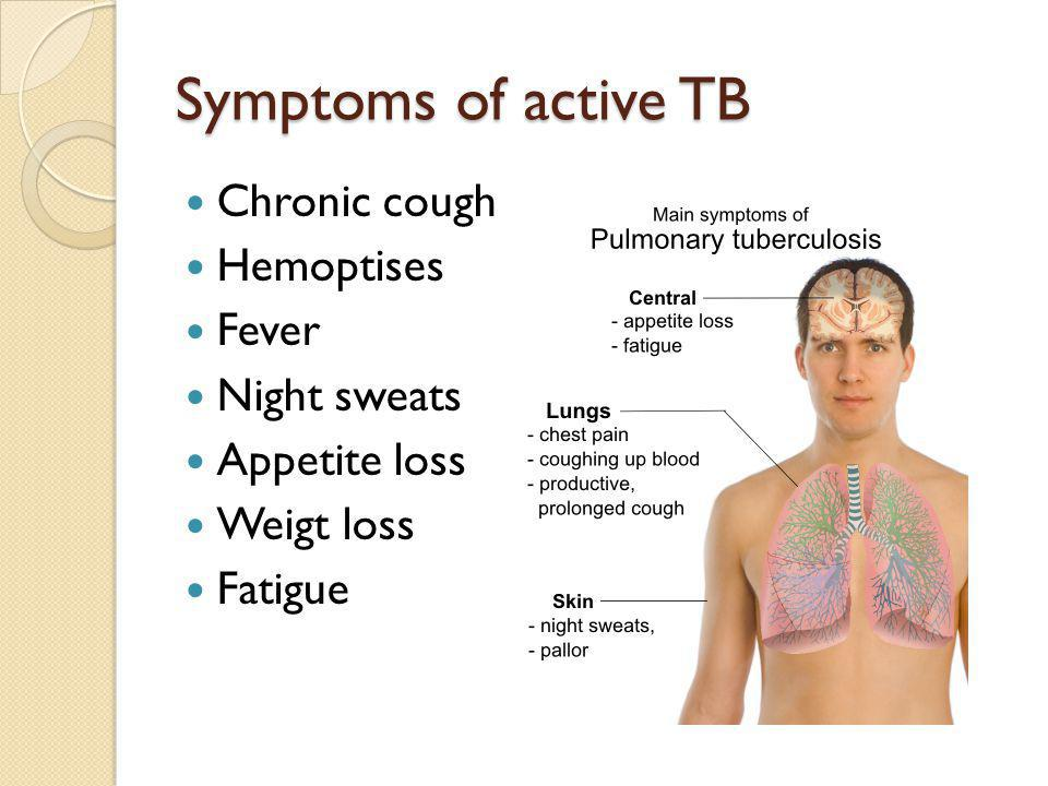 Symptoms of active TB Chronic cough Hemoptises Fever Night sweats Appetite loss Weigt loss Fatigue
