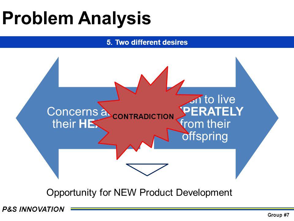 Problem Analysis 5.