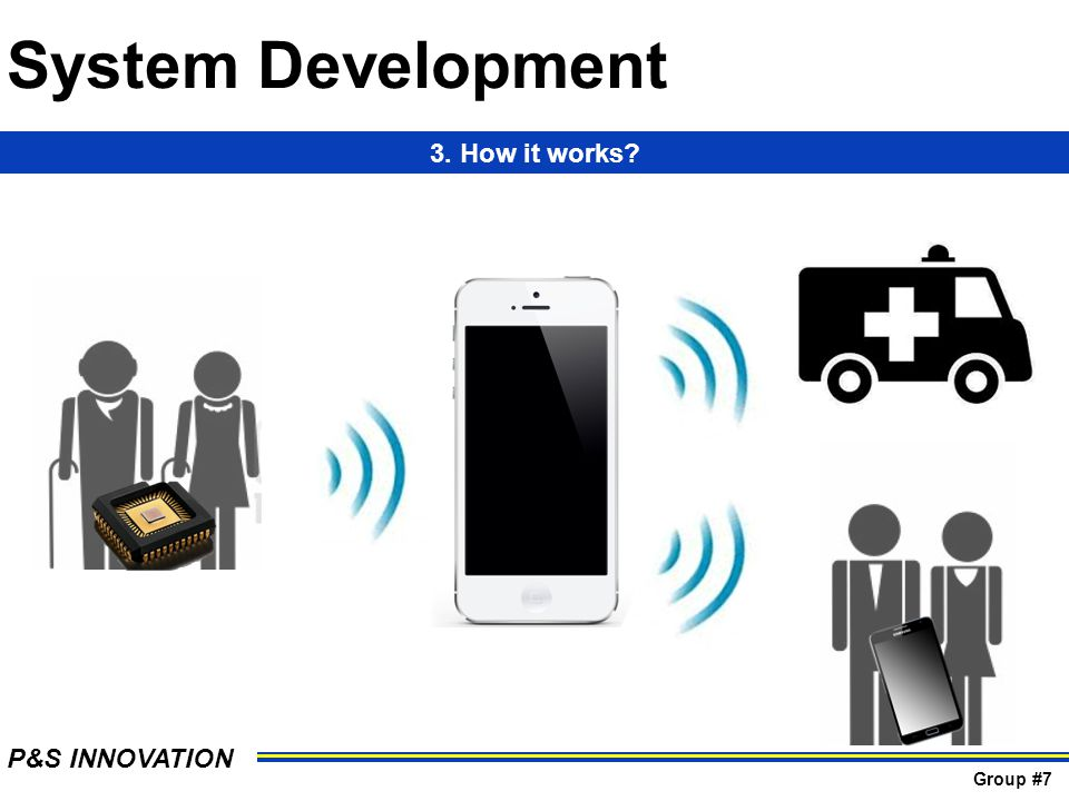 System Development 3. How it works? P&S INNOVATION Group #7