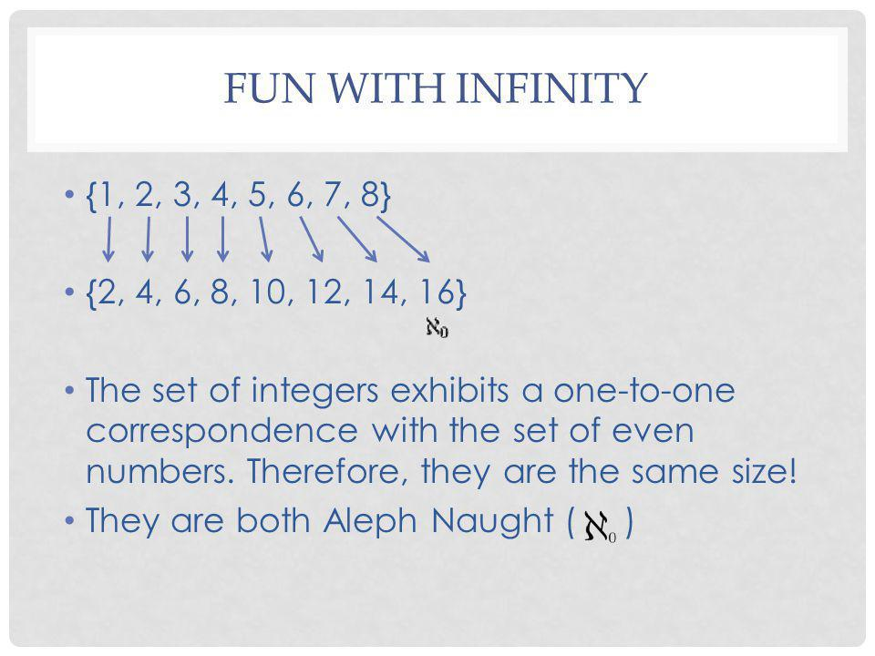 ALEPH NAUGHT & CARDINALITY OF INFINITE SETS The Aleph numbers are used to represent the degree of infinity of a set Aleph Naught is the first infinite cardinal (the lowest infinity).