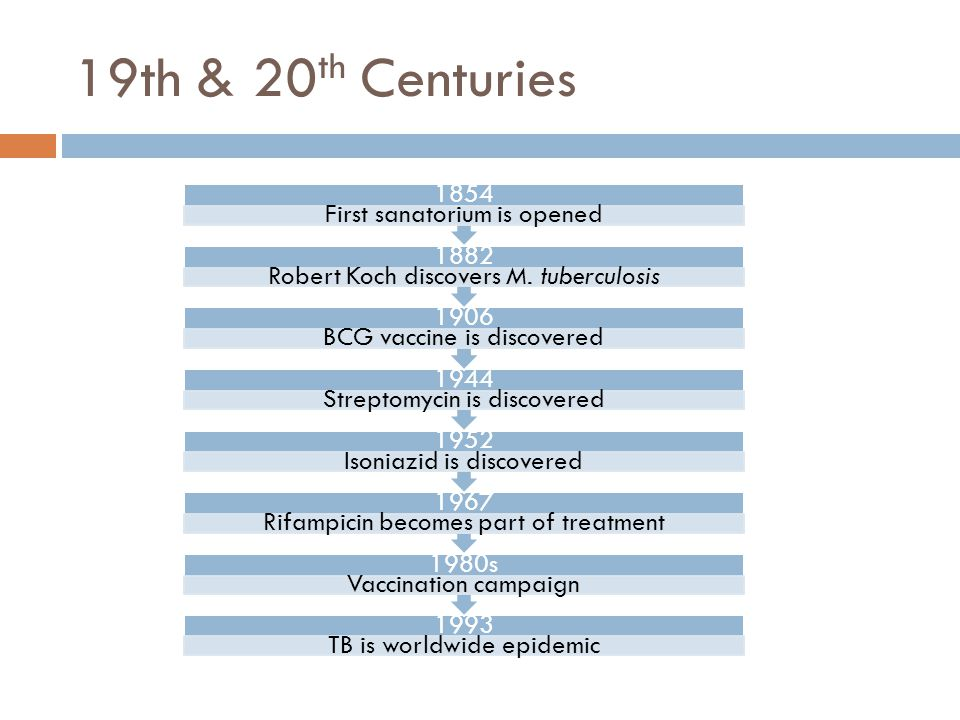 19th & 20 th Centuries 1993 TB is worldwide epidemic 1980s Vaccination campaign 1967 Rifampicin becomes part of treatment 1952 Isoniazid is discovered 1944 Streptomycin is discovered 1906 BCG vaccine is discovered 1882 Robert Koch discovers M.