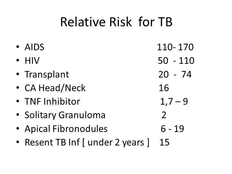Relative Risk for TB AIDS 110- 170 HIV 50 - 110 Transplant 20 - 74 CA Head/Neck 16 TNF Inhibitor 1,7 – 9 Solitary Granuloma 2 Apical Fibronodules 6 -